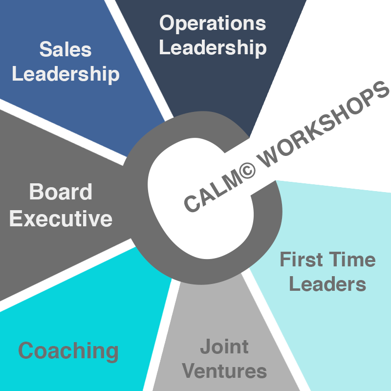 Icon Thumbs for Collaboration Leadership