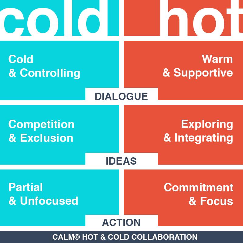 Collaboration Leadership Icon Graphics